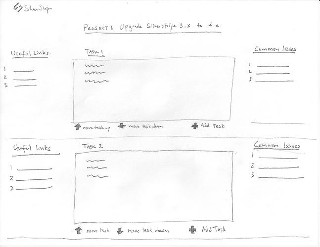 SilverStripe_wireframe_project_tasks